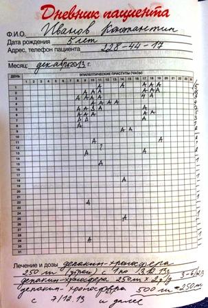 образец дневника приступов эпилепсии