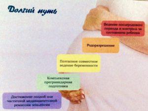 Что делать при беременности на фоне эпилепсии