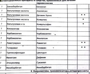 МНН Депакина