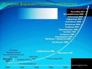 История фармакотерапии эпилепсии